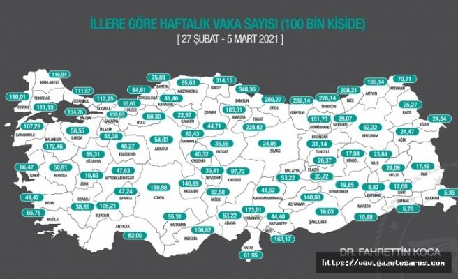 Edirne'de vaka sayısında patlama yaşanıyor