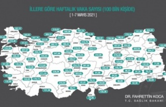 Trakya'da en düşük vaka sayısı Edirne'de